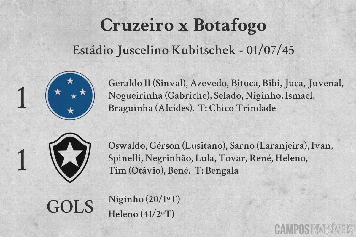 De acordo com o Almanaque do Cruzeiro 2fb62acd66ef6